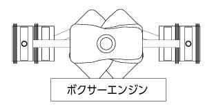 ボクサーエンジンについて (SUBARU社からの記事引用)のイメージ
