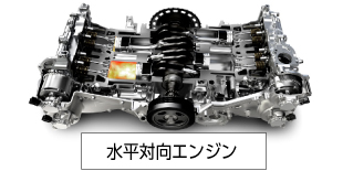 SUBARU水平対向エンジンについてのイメージ